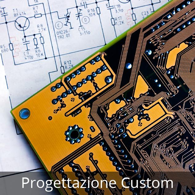 Progettazione Custom Dual Trend