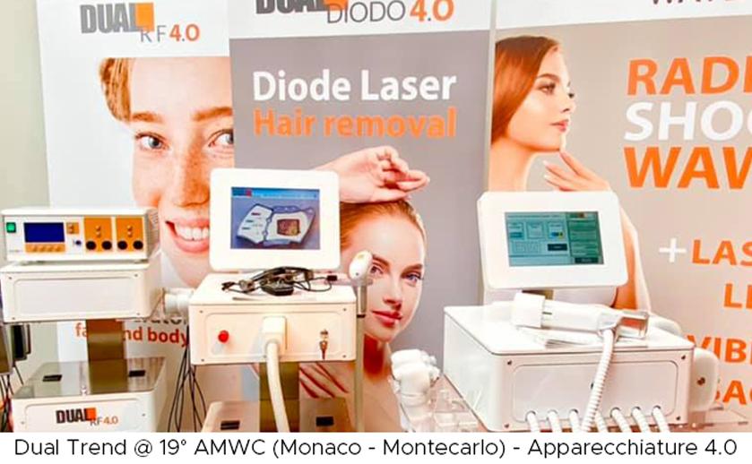tecnologie 4.0 estetica
